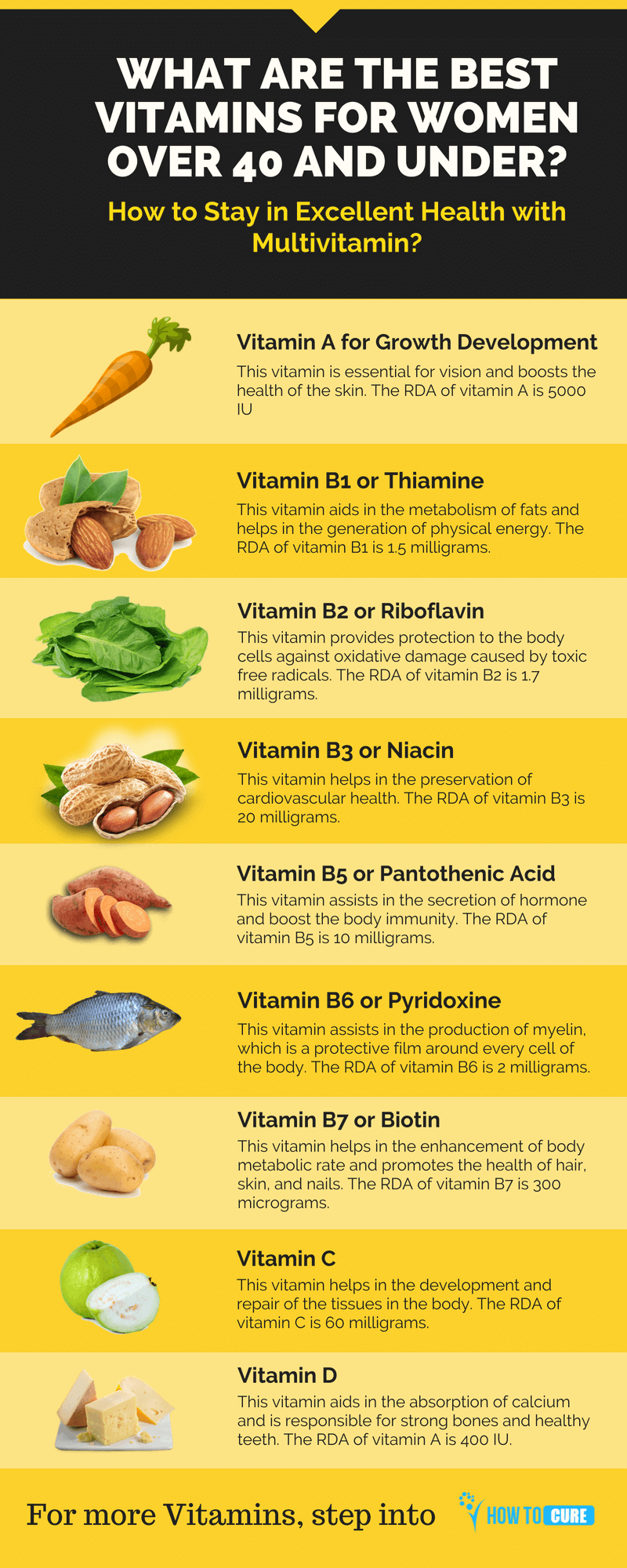 How to Stay in Excellent Health with these Best Multivitamin for Women