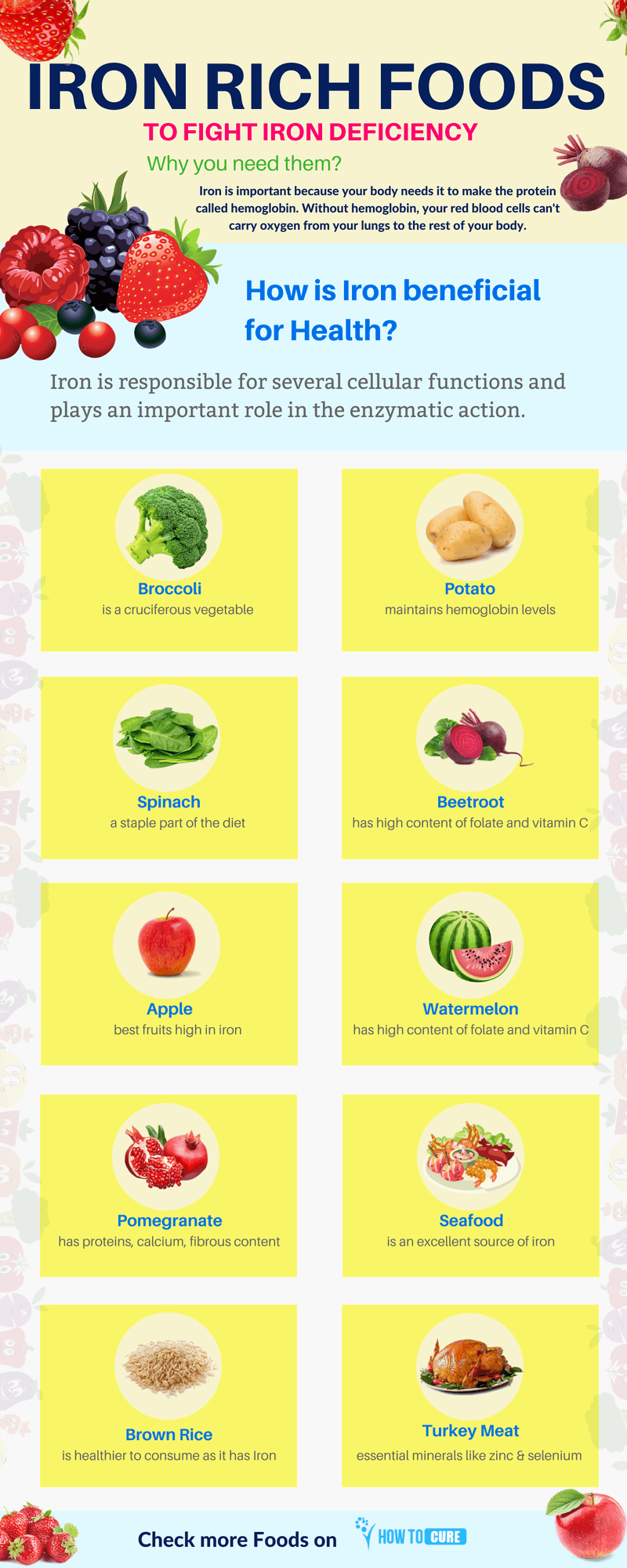 iron rich foods to combat anemia