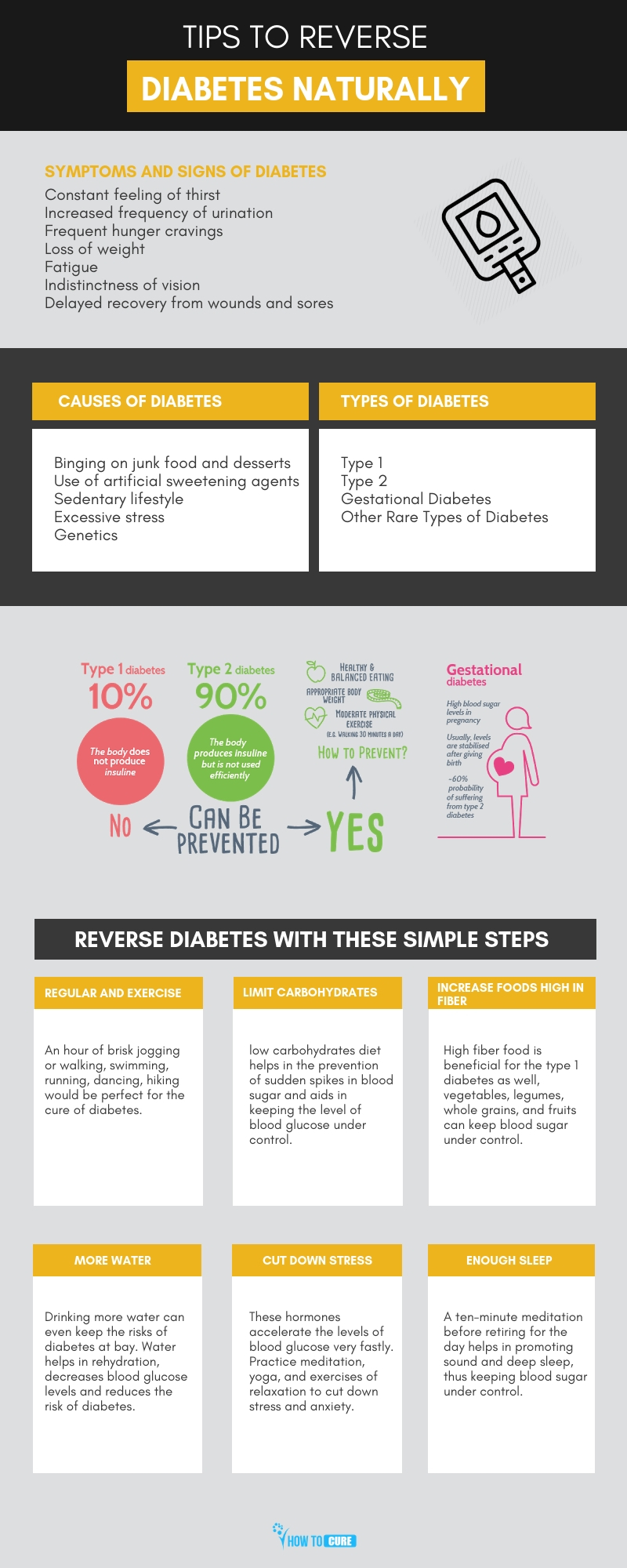 reverse diabetes with these simple steps