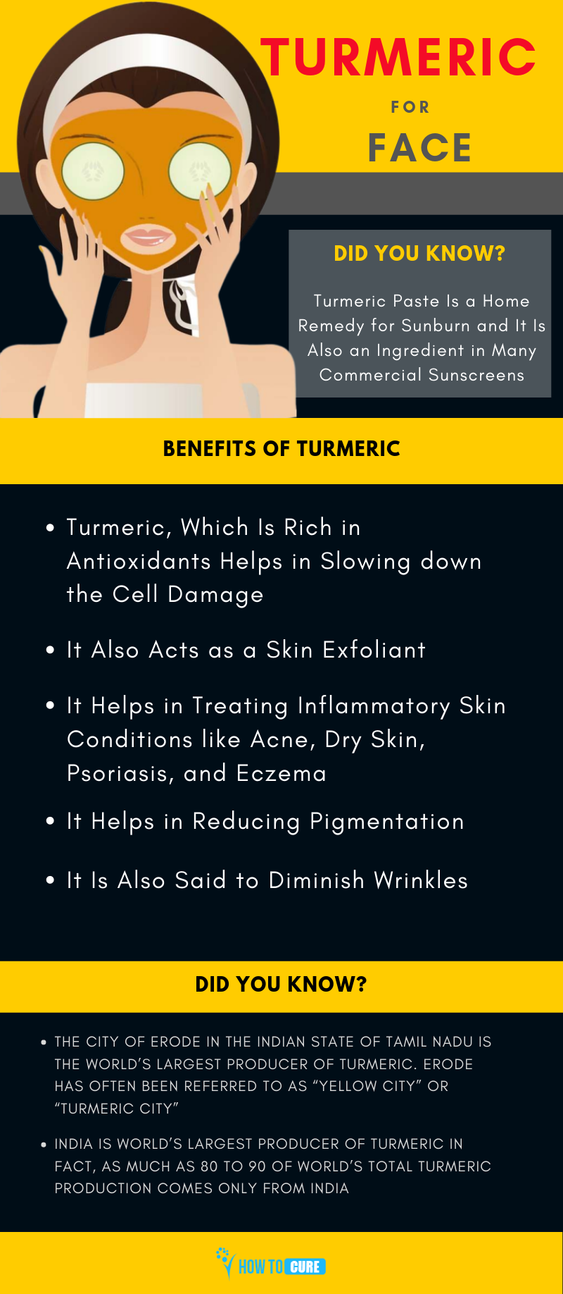 turmeric for face - infographic